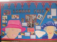 Wall Display - Olympics London 2012