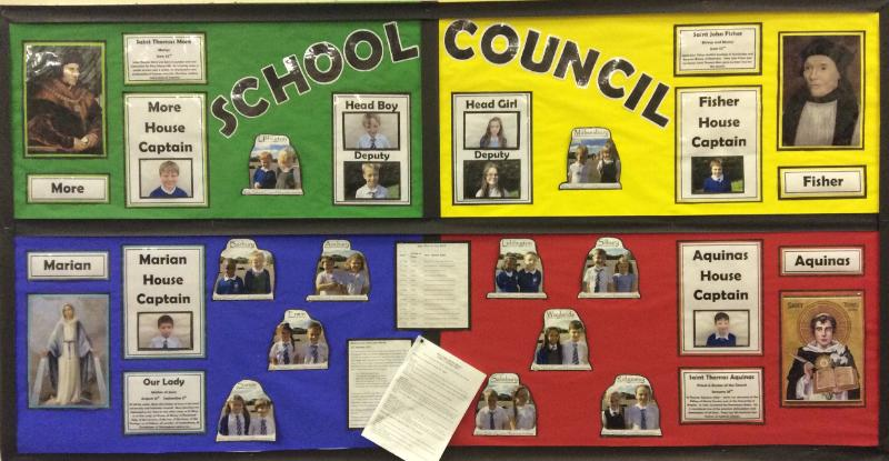 St Mary S Catholic Primary School Pupil Voice